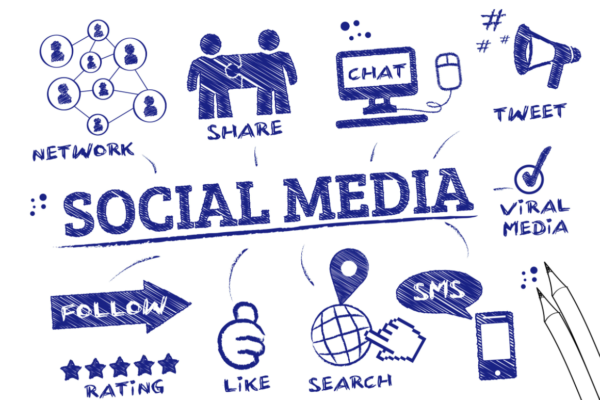 what-is-social-media-marketing-strategy